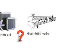 Lựa chọn máy nén khí