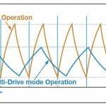 Chế độ điều khiển máy nén khí scroll Hitachi