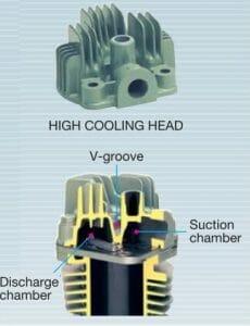 Đầu giải nhiệt máy nén khí piston Hitachi