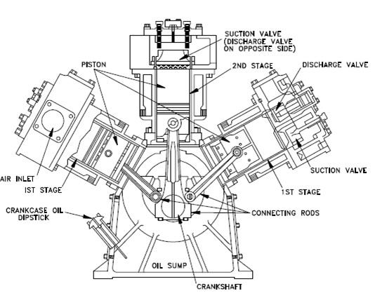 Đầu nén máy nén khí piston