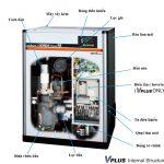 Cấu tạo máy nén khí trục vít Hitachi 15kW