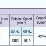 Thông số kỹ thuật của máy nén khí mini Hitachi Nhật