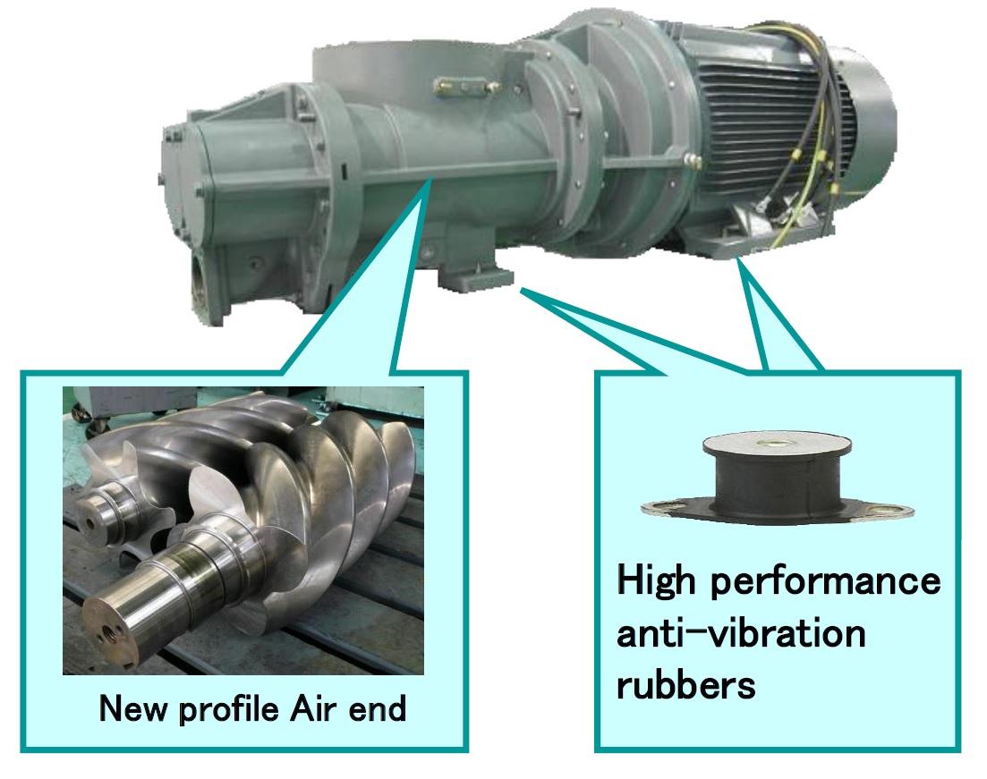 Tiết kiệm điện năng của máy nén khí Hitachi