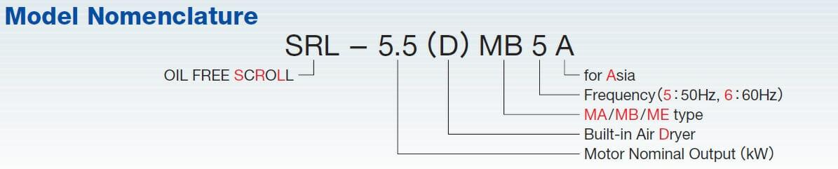 Ký hiệu máy nén khí scroll Hitachi